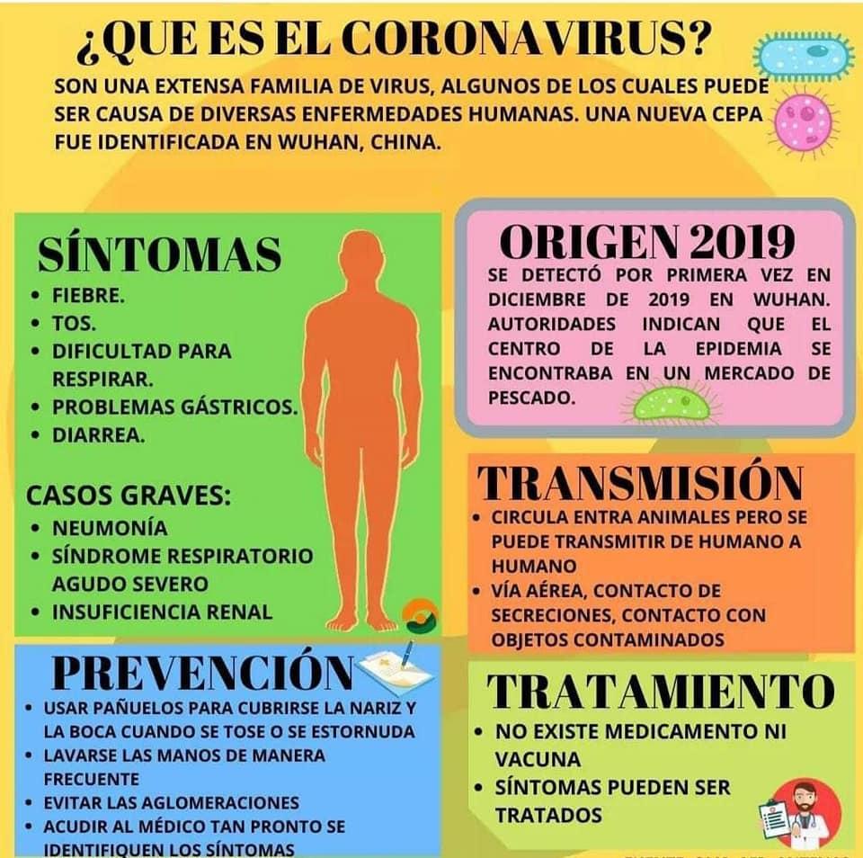 que es coronavirus china